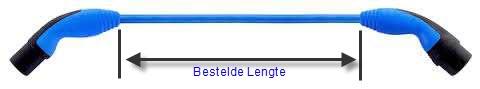 Laadkabel waarop aangegeven is op welke lengte de bestelde lengte betrekking heeft
