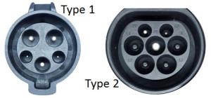 Vooraanzicht IEC 62196 Type 1 en Type 2 aansluitingen